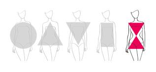 Modeberatung X-Figur