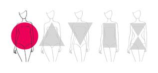 Modeberatung für den O-Figurtyp